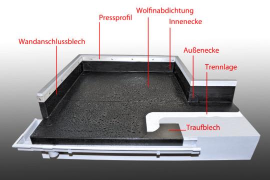 balkone abdichten balkonsanierung abdichtungen mit fl ssigkunststoff systemvarianten. Black Bedroom Furniture Sets. Home Design Ideas